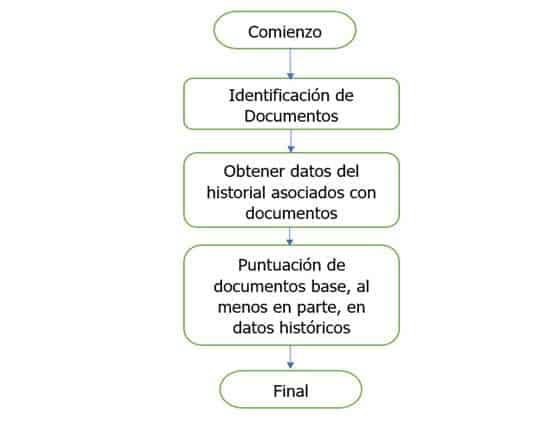 inicio del documento